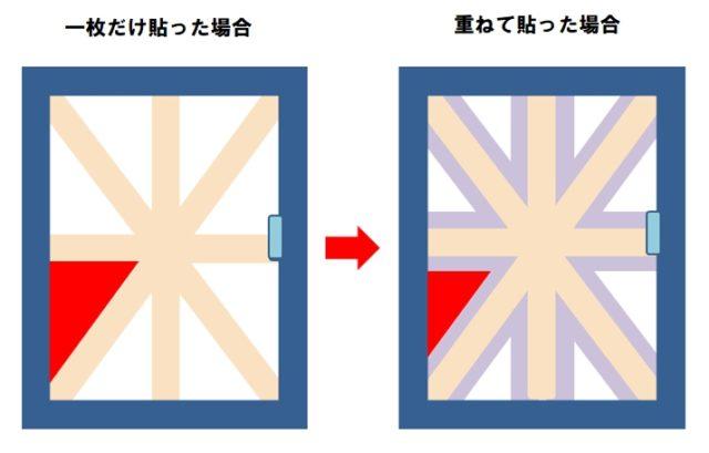 養生テープの貼り方!台風対策で窓ガラス補強